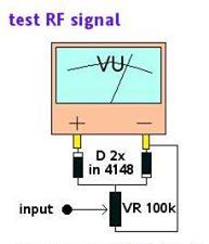 TEST RF SIGNAL