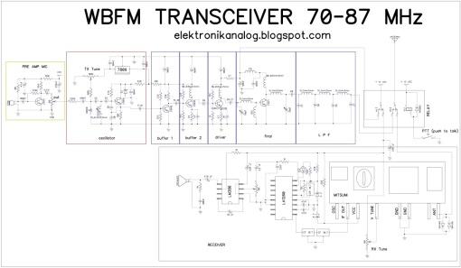 WBFM TRANCEIVER