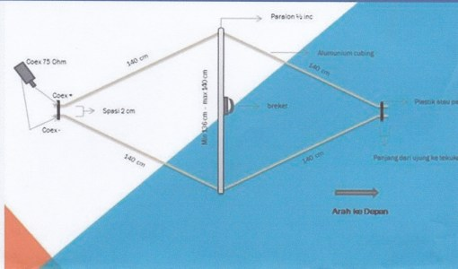 antena-wajik