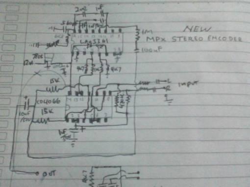 mpx-encoder