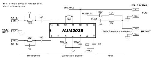 njm-stereo-encoder