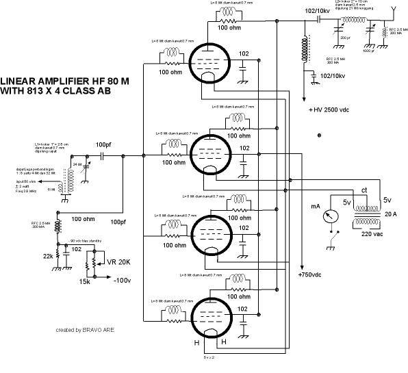 LINIER AMPLIFIER HF 80 M