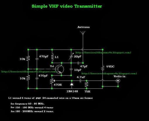 VIDIO TRANSMITER 100M