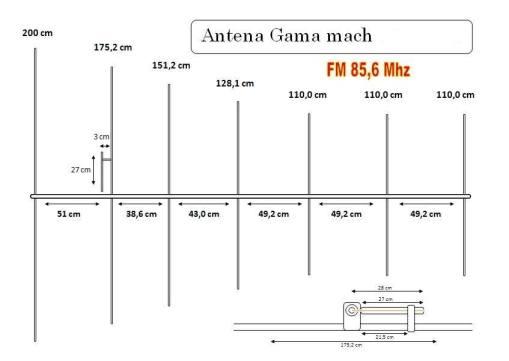 antena gama match