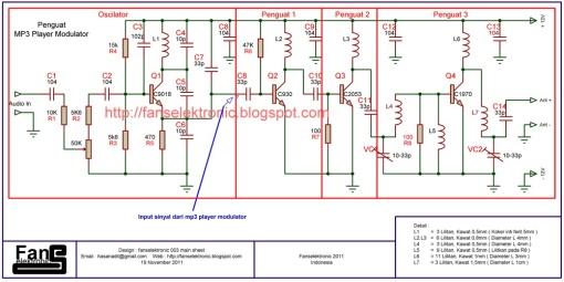 Penguat mp3 player modulator