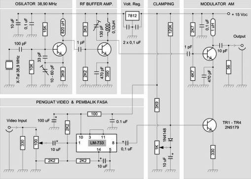 Modulator_Gambar