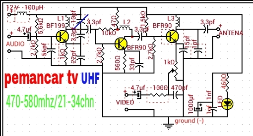 PicsArt_pemancar tv UHF_1455428812871