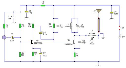 AM MW 50 - 100 MW