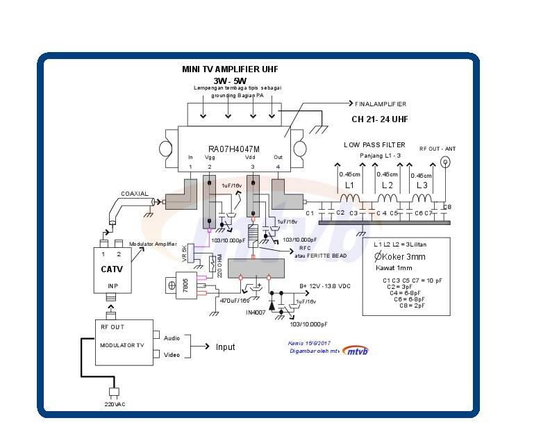 PEMANCAR TV RA07H4047M | Agustomank Blog