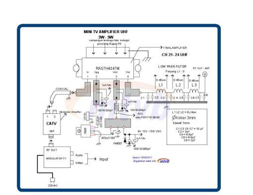 PEMANCAR TV RA07H4047M
