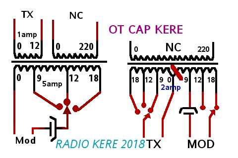 OT-ALTERNATIF-CAP-KERE